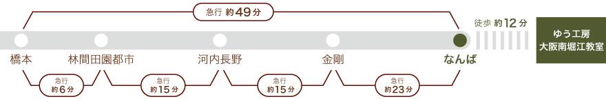南海電鉄・高野線、橋本からなんば駅まで急行49分。橋本から林間田園都市まで6分、林間田園都市から河内長野まで15分、河内長野から金剛まで15分、金剛からなんば駅まで23分。南海なんば駅から徒歩12分